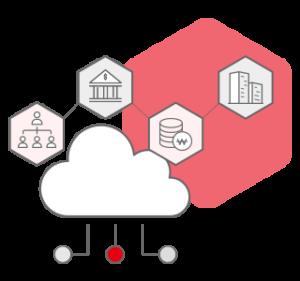 ELINK - 대내, 대외, 채널, 오픈API 통합 연계 솔루션